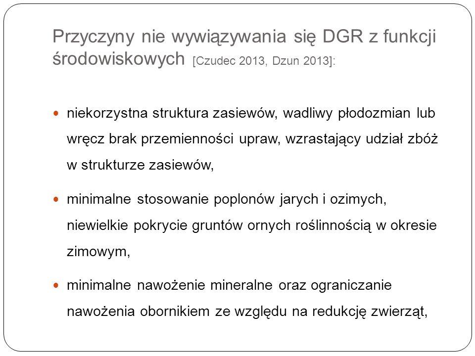 Przyczyny nie wywiązywania się DGR z funkcji środowiskowych [Czudec 2013, Dzun 2013]: